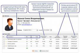 KPI-матрица сотрудника - пример