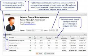 Онлайн мониторинг динамики KPI
